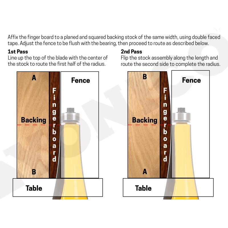 specialty guitar fretboard radiusing router bit 12 radius yonico 13005. Black Bedroom Furniture Sets. Home Design Ideas